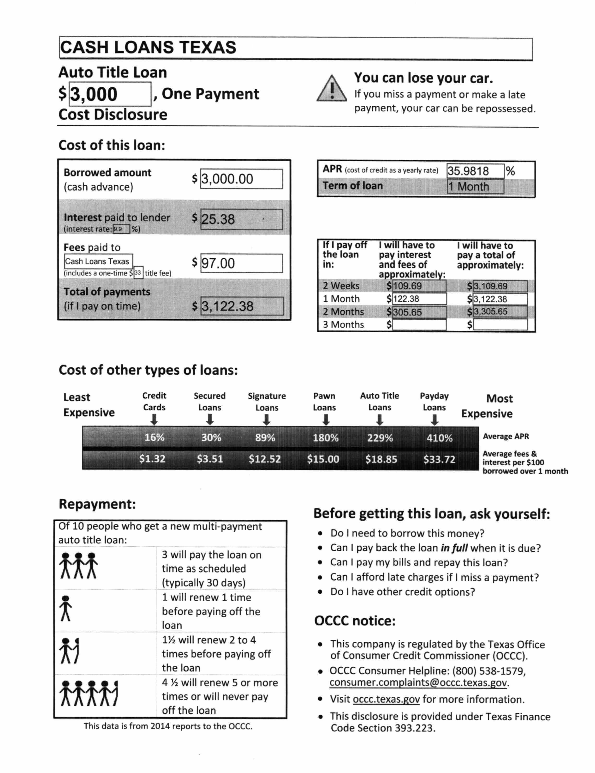 La payday loan san bernardino image 8
